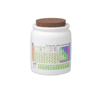 Periodic table of elements candy jar