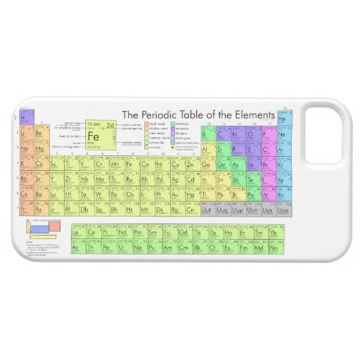 Periodic table of elements iPhone 5 cover