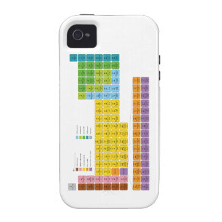Periodic Table of Elements iPhone 4 Case