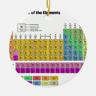 Periodic Table of Elements Ceramic Ornament