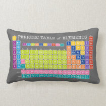 Periodic Table of Elements Chart Lumbar Pillow