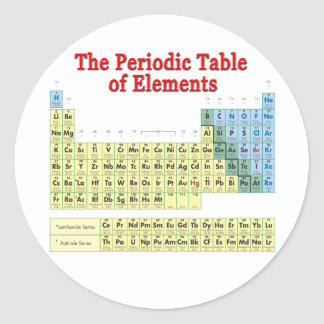 Periodic Table of Elements Classic Round Sticker
