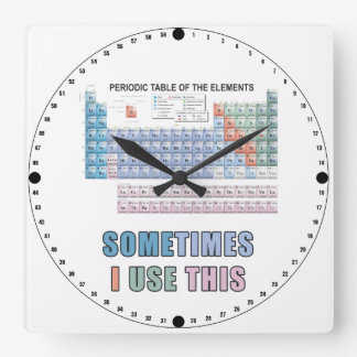 Periodic Table of Elements Clocks