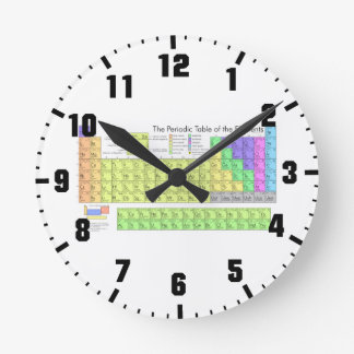 Periodic table of elements wallclocks