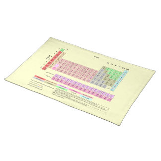 Periodic Table of Elements Cloth Placemat