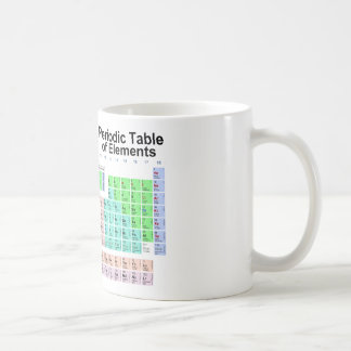 Periodic Table of Elements Coffee Mug