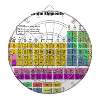 Periodic Table of Elements Dart Boards