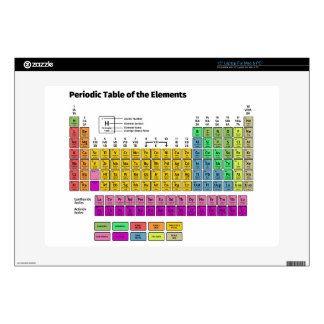 """Periodic Table of Elements Decals For 15"""" Laptops"""