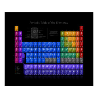 Periodic Table of Elements - Detail - Black Poster