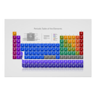 Periodic Table of Elements - Detail - Wide - White Poster