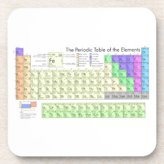 Periodic table of elements drink coaster