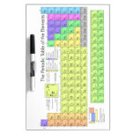 Periodic table of elements Dry-Erase board
