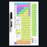 "Periodic table of elements Dry-Erase board<br><div class=""desc"">Periodic table of elements of Chemistry. A periodic table is a tabular display of the chemical elements,  organized on the basis of their atomic numbers,  electron configurations,  and recurring chemical properties. Elements in the periodic table are presented in order of increasing atomic number.</div>"