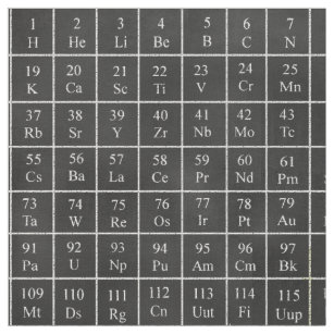periodic table of elements fabric in chalk board - Periodic Table Fabric