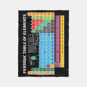 Periodic table t shirts periodic table gifts art posters periodic table of elements fleece blanket urtaz Images