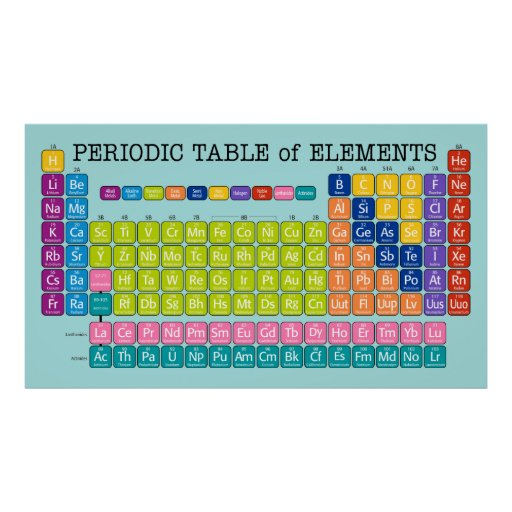 Classroom Design Elements : Periodic table of elements for classroom poster zazzle