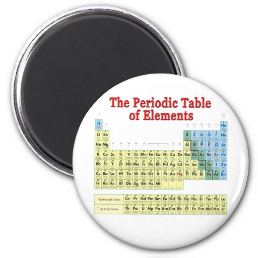 Periodic Table of Elements Fridge Magnets