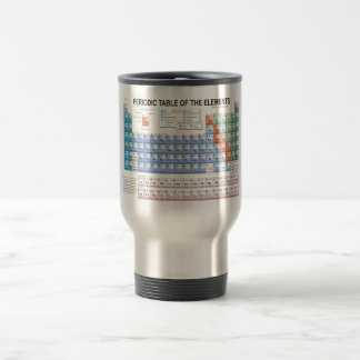 Periodic Table of Elements Fully Updated 15 Oz Stainless Steel Travel Mug