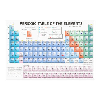 Periodic Table of Elements Fully Updated Canvas Print