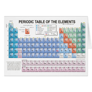 Periodic Table of Elements Fully Updated Card