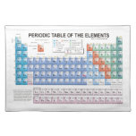 Periodic Table of Elements Fully Updated Cloth Placemat