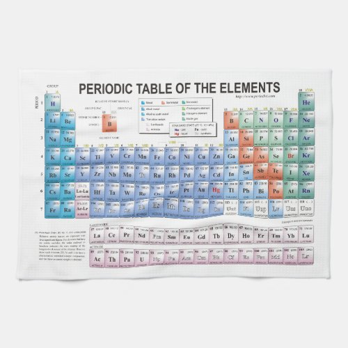 Periodic Table of Elements Fully Updated Kitchen Towel