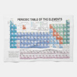Periodic Table of Elements Fully Updated Kitchen Towels