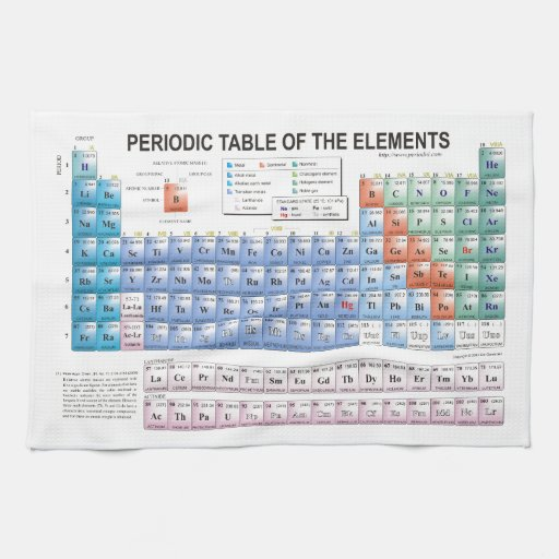 Periodic table of elements fully updated kitchen towels for C table of elements