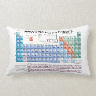 Periodic Table of Elements Fully Updated Lumbar Pillow