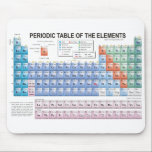 "Periodic Table of Elements Fully Updated Mouse Pad<br><div class=""desc"">Periodic Table of Elements Fully Updated</div>"