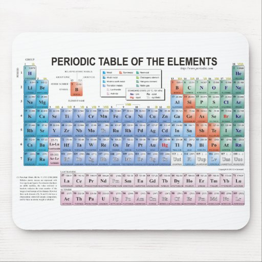 Periodic Table Of Elements Fully Updated Mousepad Zazzle
