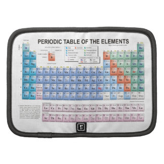 Periodic Table of Elements Fully Updated Organizers