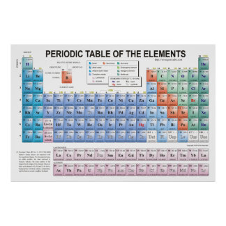 Periodic Table of Elements Fully Updated Print
