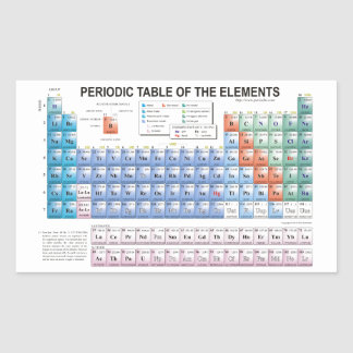 Periodic Table of Elements Fully Updated Rectangular Sticker