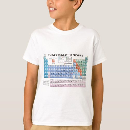 Periodic Table of Elements Fully Updated T_Shirt