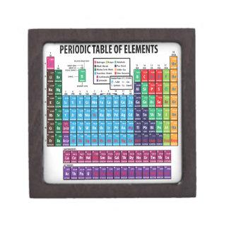 Periodic table gift boxes keepsake boxes zazzle for Periodic table 85