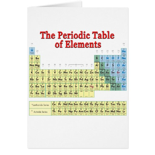 Periodic Table of Elements Greeting Card