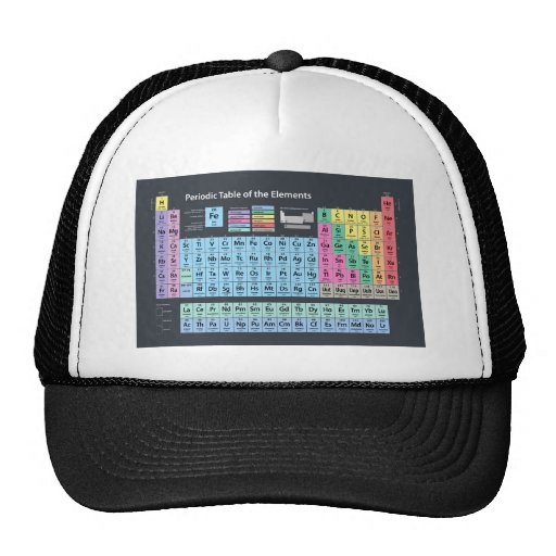 Periodic Table of Elements Mesh Hats