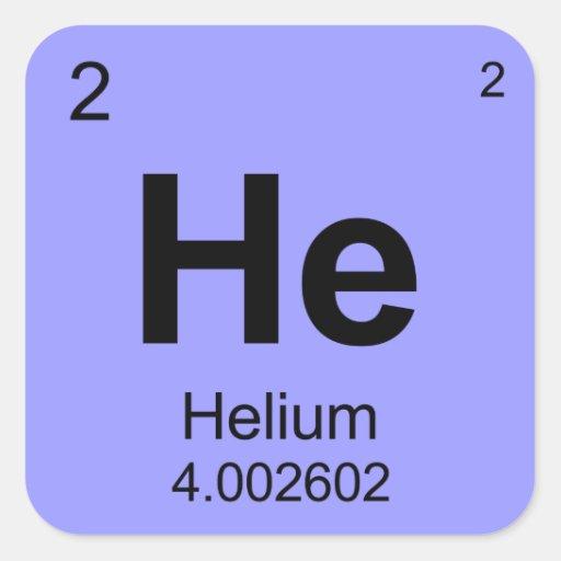 Periodic table lessons tes teach periodic table urtaz Images