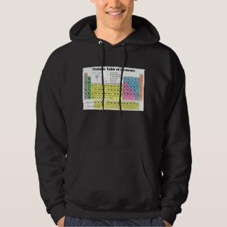 Periodic Table of Elements Hooded Sweatshirt