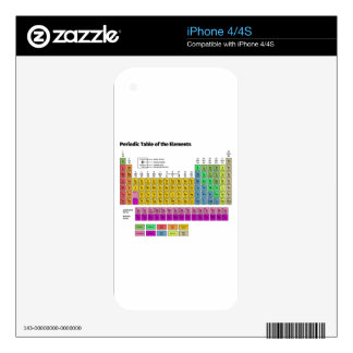 Periodic Table of Elements iPhone 4S Skin