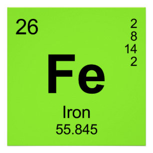 Periodic Table Of Elements Iron Poster