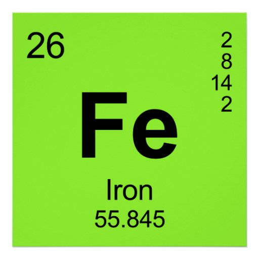 Iron element project - Iron on the periodic table ...