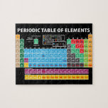 "Periodic Table Of Elements Jigsaw Puzzle<br><div class=""desc"">A great way to always keep knowledge at your side and also a nice decorative design :)</div>"