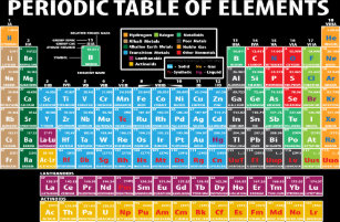 Chemistry element periodic jigsaw puzzles zazzle periodic table of elements jigsaw puzzle urtaz Image collections