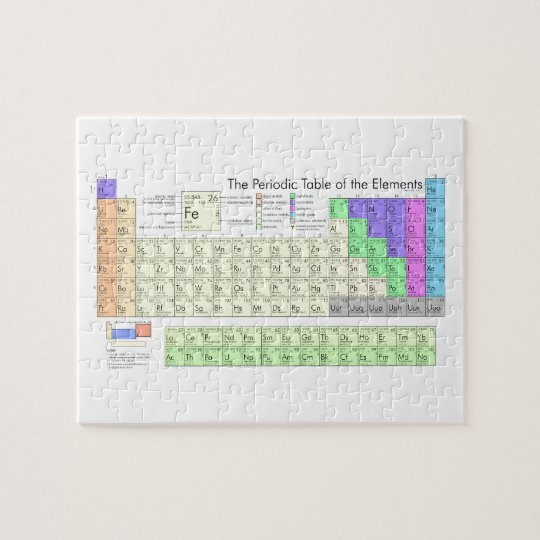 Periodic table of elements jigsaw puzzle | Zazzle.com