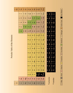 Periodic table jigsaw puzzles zazzle periodic table of elements jigsaw puzzle by janz urtaz Image collections