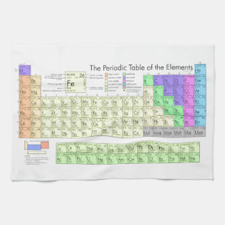 Periodic table of elements towels