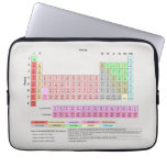 Periodic Table of Elements Laptop Computer Sleeve