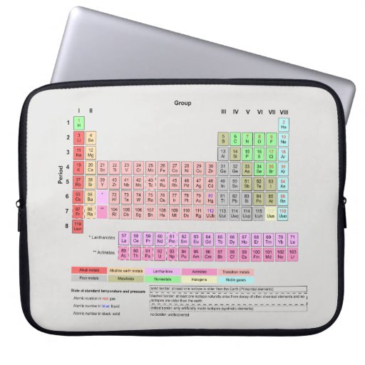 Periodic Table of Elements Laptop Computer Sleeves